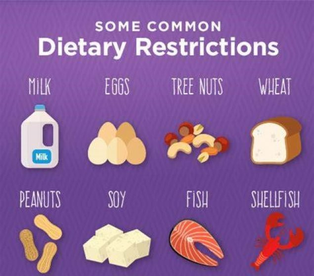 Special Diet Considerations - Add to each Order for each Patron with Special Dietary Considerations - FJCO to advise